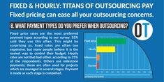 What happened when we asked 100 people about outsourcing? - Outsource That Freelance Marketplace, What Is Your Gender, Types Of Work, Describe Yourself, When Us, Online Business, Infographic, Things To Come, Shit Happens