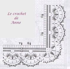 grille bordure dentelle Le crochet de Anne--another gorgeous edging (graphed) Crochet Edging Patterns, Crochet Borders, Crochet Diagram, Crochet Chart, Crochet Trim, Knit Or Crochet, Filet Crochet, Thread Crochet, Crochet Stitches