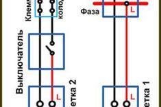 Схема монтажа выключателя Line Chart, Periodic Table, Periotic Table
