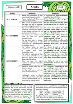Articles worksheet - Free ESL printable worksheets made by teachers Learn English Grammar, English Language, Printable Worksheets, Printables, Proposal, Knowledge, Articles, Teacher, Learning