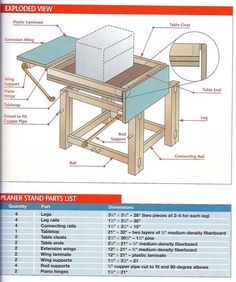 Thickness Planer Stand - by mountainaxe @ LumberJocks.com ~ woodworking community