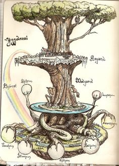 Unfortunately I have no artist name to go along with this, but it's pretty damn spiffy just the same! YGGDRASIL - The World Tree of Norse mythology… almost looks like it's from some Waldorf main lesson book.  Anyone know who the artist is?