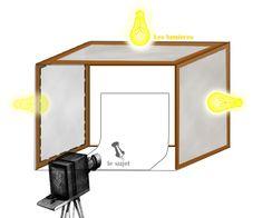 Notice, tutoriel de fabrication d'une boîte à lumière (Lightbox), mini studio photo.