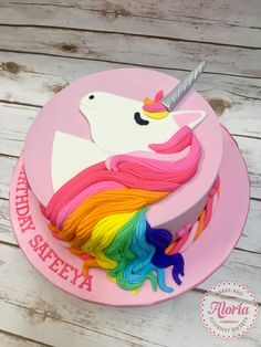 Unicorn Themed Cake Birthday