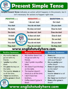 Present Simple Tense - Detailed Expression - English Study Here Grammar Sentences, English Grammar Tenses, Teaching English Grammar, English Grammar Worksheets, Grammar Lessons, English Language Learning, English Vocabulary, English Speaking Practice, Learn English Words