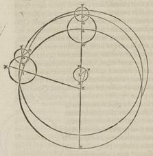 Whose Revolution? Copernicus, Brahe & Kepler - Finding Our Place in the Cosmos: From Galileo to Sagan and Beyond | Digital Collections | Library of Congress