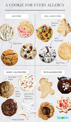 "16 Allergy-friendly Cookies - ""A cookie for every allergy"" - Spokin.com"
