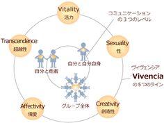 ビオダンサのメカニズム図