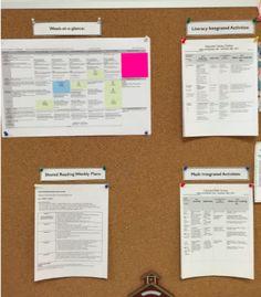 Our Kindergarten Journey: Planning in FDK: An Ongoing Reflection Full Day Kindergarten, Classroom Design, Elk, Assessment, Reflection, Journey, Teaching, How To Plan, Moose