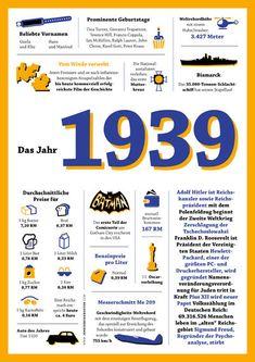 Die Chronik 1939 erinnert an die wichtigsten Ereignisse und Umwälzungen des Jahres - verbunden mit vielen ausgesuchten und kurzweiligen Informationen. Aufwändig, individuell und liebevoll gestaltet von der Hamburger Designerin Jennifer van Rooyen. | eBay!