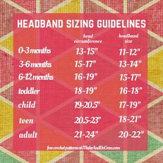 Crochet, knit and no-sew headband size guidelines. This chart includes sizes for newborns, 3-6 months (baby), 6-12 months, toddler/preschooler, child, and teen/adult. Click for free crochet headband pattern.   MakeAndDoCrew.com