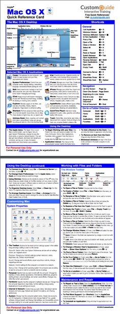 Mac OSX Quick Reference Card.  http://www.customguide.com/cheat_sheets/mac-osx-quick-reference.pdf
