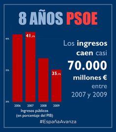 8 AÑOS DE PSOE #DEN2014