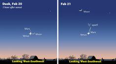Vênus e Marte estarão incrivelmente próximos na noite de hoje