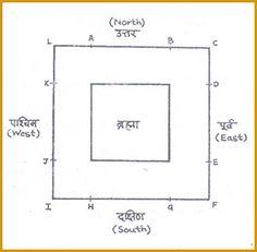 ::.. Welcome to Vastuyash ..::