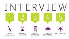 Follow these 5 simple tips for an #interview