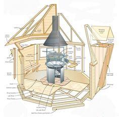 Построить Гриль-Домик Канадских Деревообрабатывающих