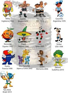 Todas las mascotas de los mundiales de futbol Paper Models, Fifa World Cup, Funny Comics, Athlete, Germany, Soccer, Football, Fan, Futbol