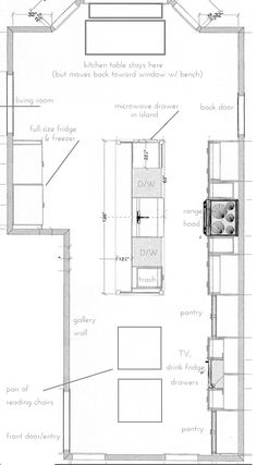 Our Kitchen Reno: The New Layout - Emily A. Clark