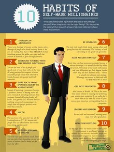 10 Habits of Self-Made Millionaires Infographic Passive Investing, Investing Tips, You'll get nice profit and worth from my entrepreneurial merchandise, assured! Self Development, Personal Development, Leadership, Self Made Millionaire, Money Management, Self Improvement, Personal Finance, Business Tips, Business Entrepreneur