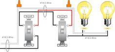 schema electrique: electricite