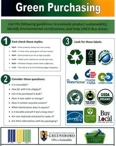 Was your New Year's Resolution to purchase greener, more sustainable products?  If it was, here is some information to help guide you! Happy New Year!  #hsml #uncg #hsmluncg #haroldschiffmanmusiclibrary#motherearthmonday #greenpurchasing