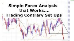 Forex Technical Analysis -Simple High Odds Trading Strategy that Works [Tags: FOREX TRADING METHODS Analysis Forex High Odds Simple strategy Technical Trading works]
