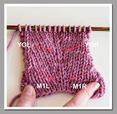 Knitting Tutorial: Two Symmetrical Increases http://www.creativeknittingmagazine.com/newsletters.php?mode=article&article_id=4859&key=KDNL&tp=i-H43-6o-4kC-Rjo3M-1o-IiVs-1c-RjZU5-1yoAVz