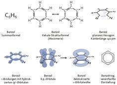 Strukturformel des Benzols/Benzens: Anorganische Chemie. Quelle: Wikibooks