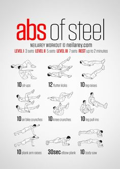 Abs of Steel Circuit #homeworkout