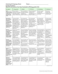 Common Core Writing: Rubric specifically aligned with the Common Core State Standards for an expository literary analysis essay. Teaching Poetry, Teaching Writing, Essay Writing, Teaching Resources, Teaching Ideas, Writing Prompts, Writing Rubrics, Informational Writing, Kindergarten Writing