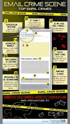 Infographie | Les six grandes erreurs à ne plus commettre dans un email