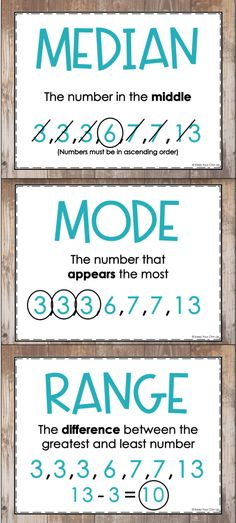 These free mean, median, mode, and range posters are a great visual for any 6th grade math classroom. The vocabulary posters include definitions and examples for determining each term. Awesome anchor chart alternative! #meanmedianmode #statistics #datasets #math