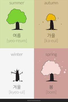 Summer: 여름 [yeo-reum]. Autumn / Fall: 가을 [ka-eul]- Winter 겨울 [kyeo-ul]. Spring: 봄 [bom].