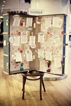 15 идей, как использовать старые чемоданы в декоре свадьбы
