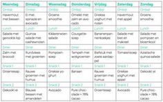 weekmenu dieet afvallen