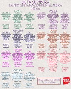 Healthy Diet Plans, Diet Meal Plans, Healthy Life, Healthy Recipes, Wellness Fitness, Fitness Diet, 1200 Calorie Diet Menu, Menu Dieta, 1200 Calories