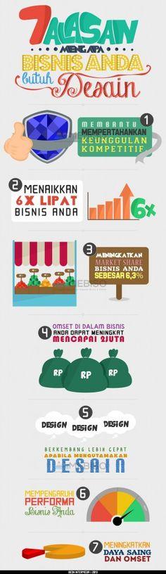 [Infografis] 7 Alasan Mengapa Bisnis Anda Butuh Desain