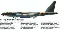 B-52D Drab 69 Redeployment Navigator Flight Plan and Charts
