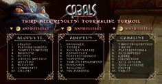 Tourmaline Turmoil Results click to enlarge Free To Play, Battle, War