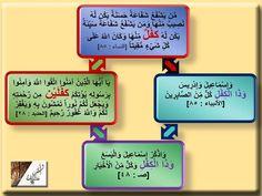 ذا الكفل :  مرتان في القرآن، أي صاحب الحظ الأوفر، الكفل بمعنى النصيب. في سورة  الأنبياء وسورة ص .