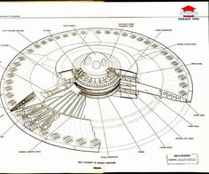 Летающая тарелка ВВС США.