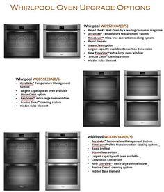Whirlpool Oven Upgrade Options