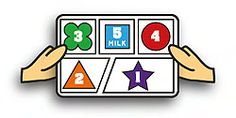 "How The Build-a-Tray™ Program Works:    Colors & shapes have been created to identify food groups, which are displayed on your food service line. This helps students ""Match & Fill"" their 5 tray sections with at least 3 of the 5 food items required on your school lunch line."