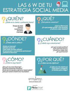 "Las 6 ""W"" de tu estrategia en Redes Sociales #infografia #infographic #socialmedia"