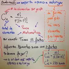 Resultado de imagem para resumo de análise combinatória estude matemática