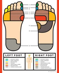 Learn how to relieve body symptoms/pains with these foot massage techniques. Everyone should know this!!