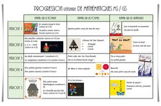 Ms Gs, Album, Content, Blog, Program Management, Learning, Preschool, Blogging, Card Book