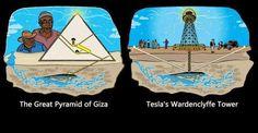 Nikola Tesla Experiments | The Pyramid/Tesla Energy Connection - Galactic ConnectionGalactic ...