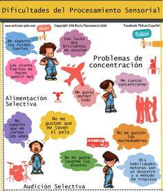 Circunstancias y situaciones a las que se enfrentan a diario personas con dificultades de procesamiento sensorial. #Autismo #Asperger #PDA #PDAenEspañol